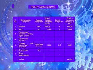 Расчет себестоимости № п/пНаименование материалаЕдиница измеренияЦена за е