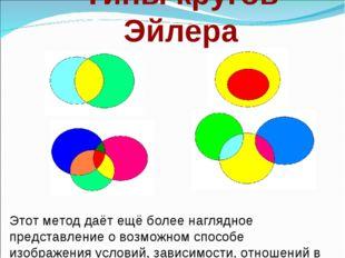 Типы кругов Эйлера Этот метод даёт ещё более наглядное представление о возмож
