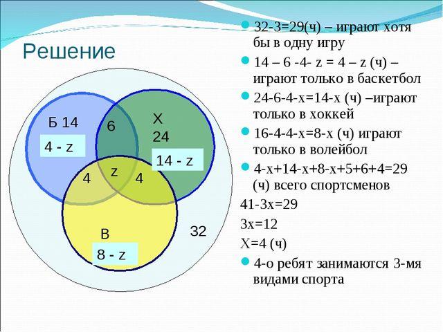 Решение 32-3=29(ч) – играют хотя бы в одну игру 14 – 6 -4- z = 4 – z (ч) –игр...