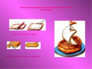 Лепка конструктивным способом из разных частей Обрубовка Так изготовляют корп