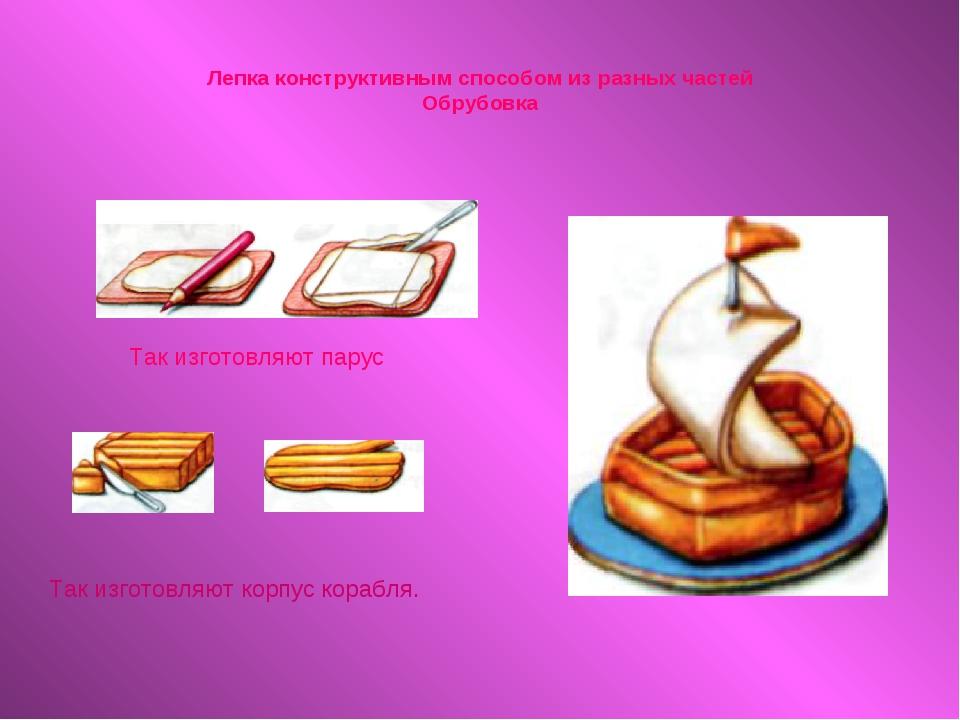 Лепка конструктивным способом из разных частей Обрубовка Так изготовляют корп...
