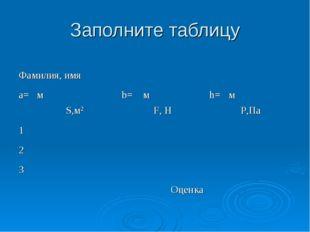 Заполните таблицу Фамилия, имя a= мb= мh= м S,м2F, НP,Па 1 2 3