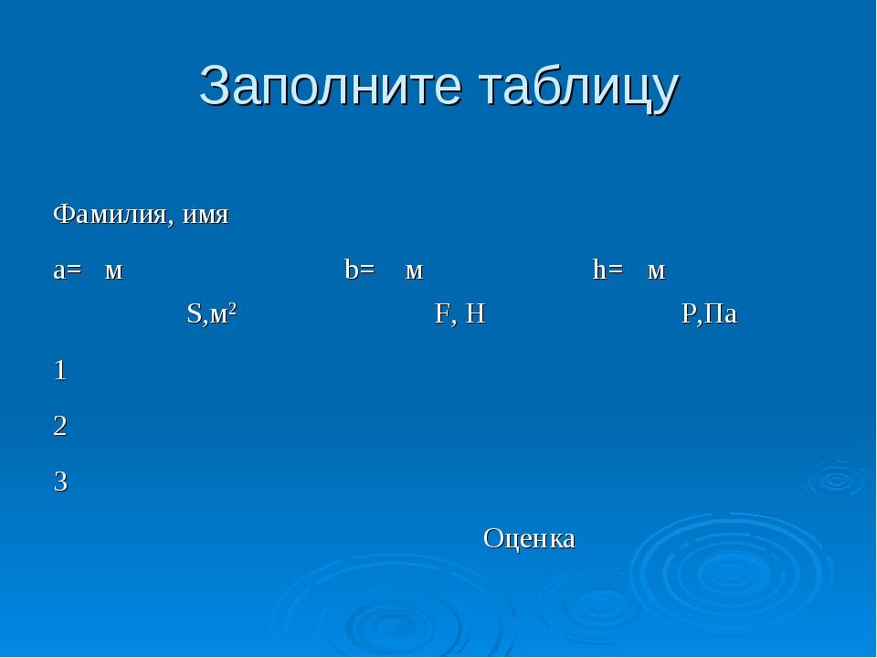Заполните таблицу Фамилия, имя a= мb= мh= м S,м2F, НP,Па 1 2 3...