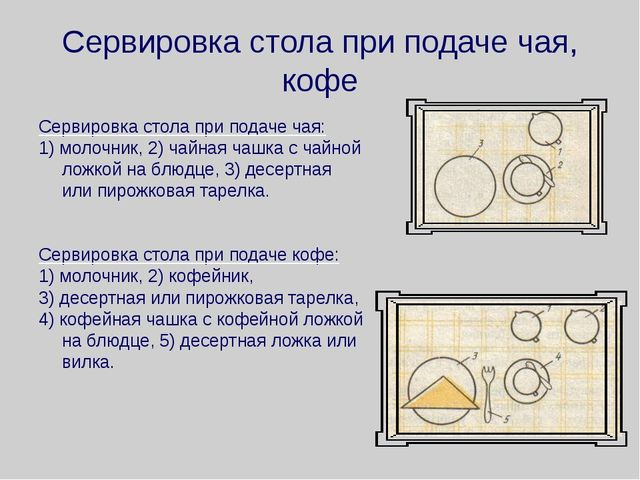 Сервировка стола при подаче чая, кофе Сервировка стола при подаче чая: 1) мол...
