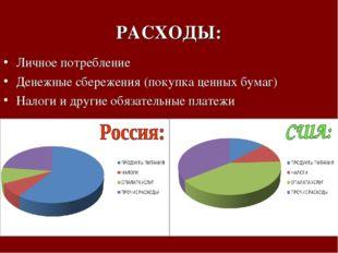 РАСХОДЫ: Личное потребление Денежные сбережения (покупка ценных бумаг) Налоги