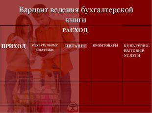 Вариант ведения бухгалтерской книги ПРИХОД РАСХОД ОБЯЗАТЕЛЬНЫЕ ПЛАТЕЖИПИ