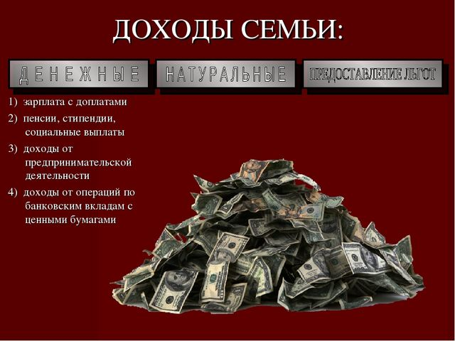 ДОХОДЫ СЕМЬИ: 1) зарплата с доплатами 2) пенсии, стипендии, социальные выплат...