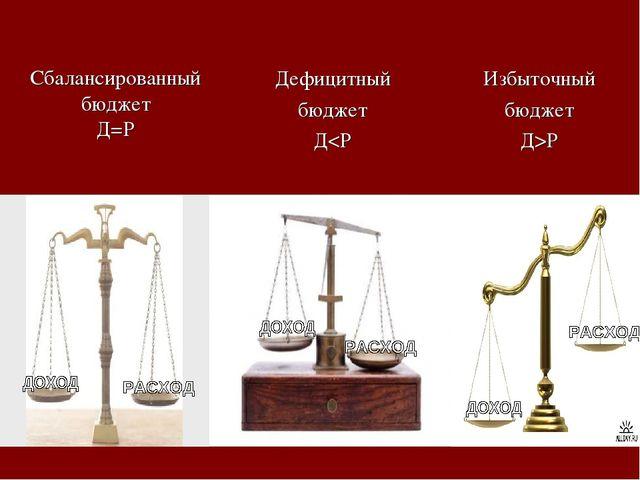 Сбалансированный бюджет Д=Р Избыточный бюджет Д>Р Дефицитный бюджет Д