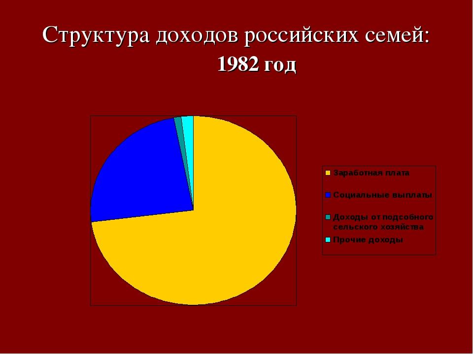 Структура доходов российских семей: 1982 год