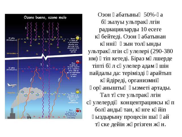 Озон қабатының 50%-ға бұзылуы ультракүлгін радиацияларды 10 есеге көбейтеді....