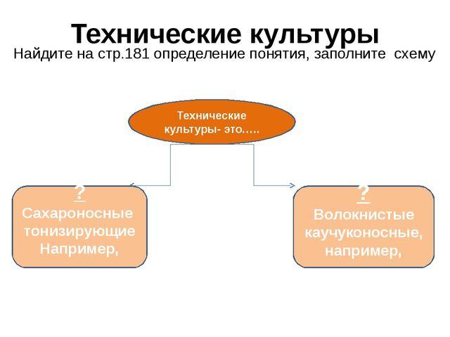 Технические культуры Найдите на стр.181 определение понятия, заполните схему...