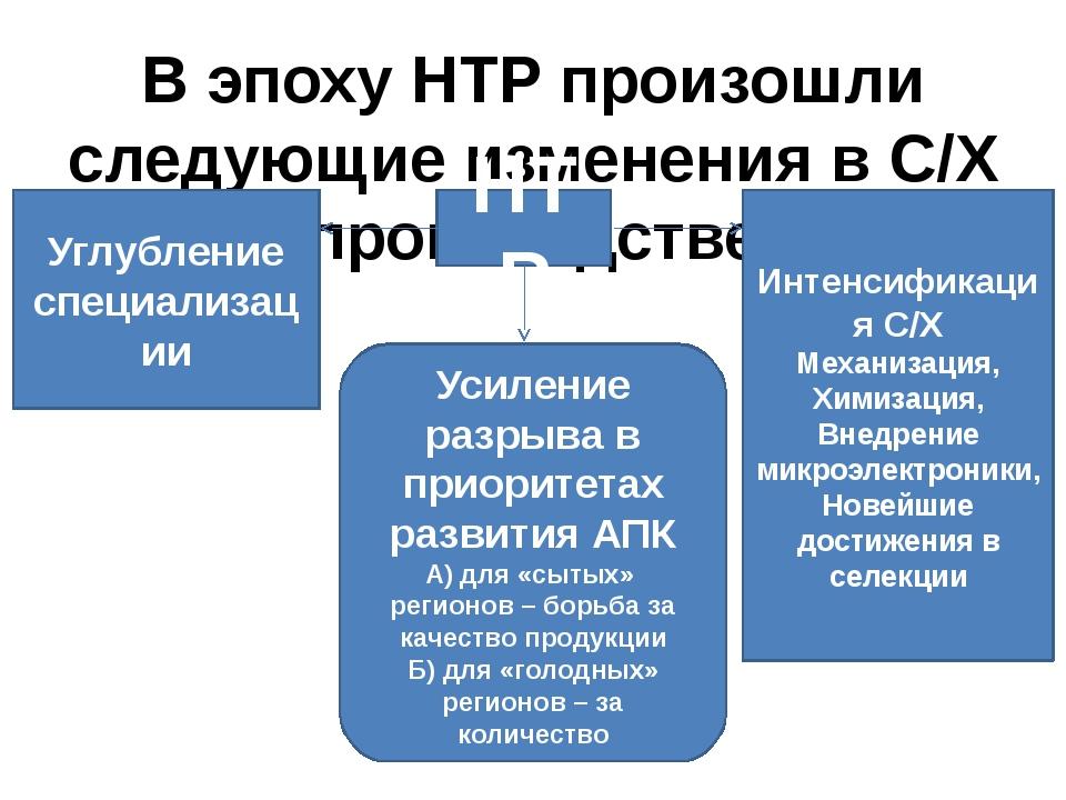 В эпоху НТР произошли следующие изменения в С/Х производстве НТР Углубление с...