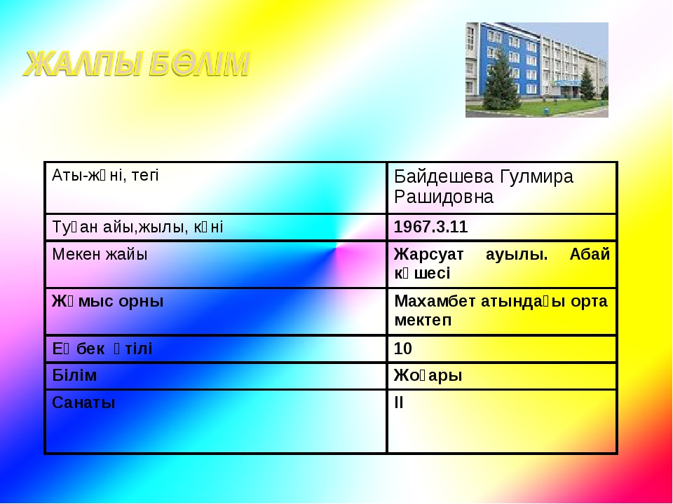 Аты-жөні, тегіБайдешева Гулмира Рашидовна Туған айы,жылы, күні1967.3.11 Мек...
