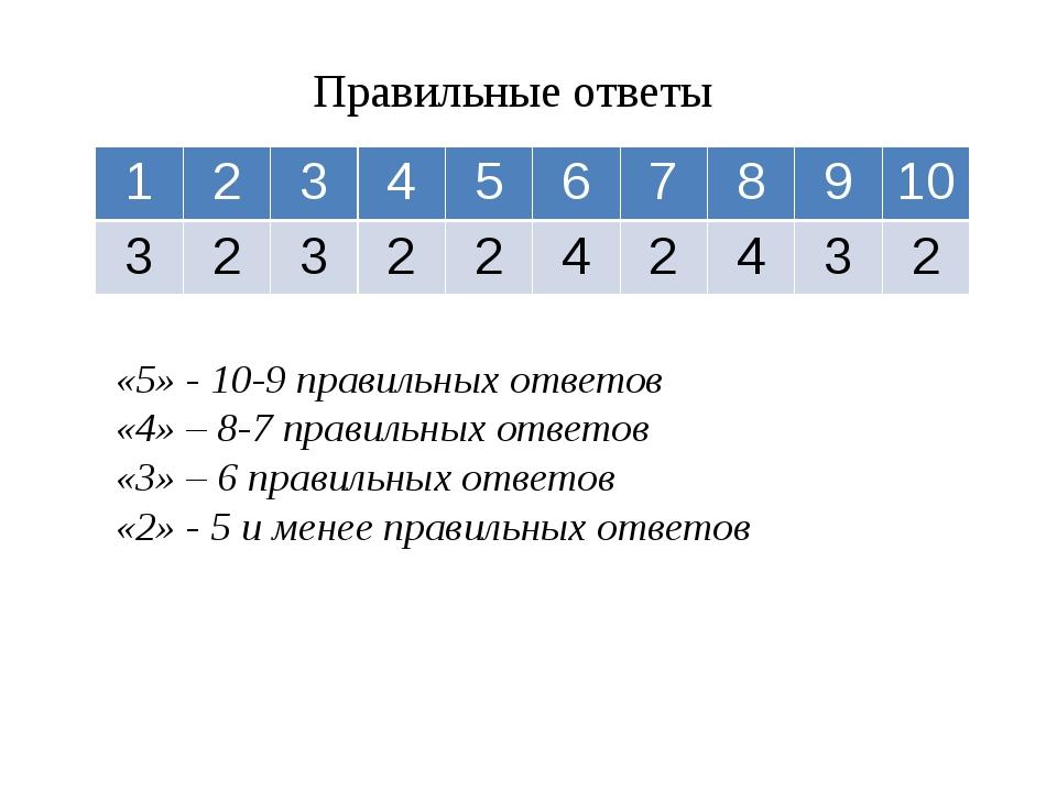 Правильные ответы «5» - 10-9 правильных ответов «4» – 8-7 правильных ответов...