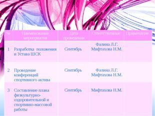Организационная работа № Наименованиемероприятия Дата проведения Ответственны
