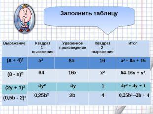 Заполнить таблицу Выражение Квадрат 1 выраженияУдвоенное произведениеКвадр