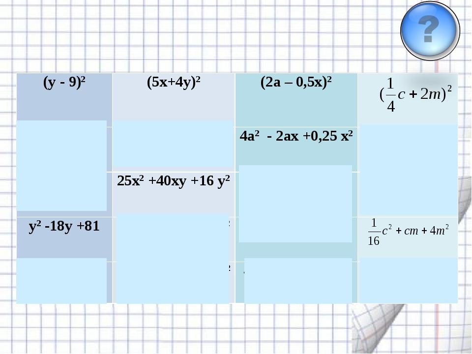 Выбрать правильный ответ (y - 9)2(5x+4y)2(2a – 0,5x)2  y2 -9y +8125x2 -...