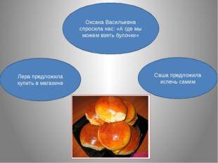 Оксана Васильевна спросила нас: «А где мы можем взять булочки» Лера предложил