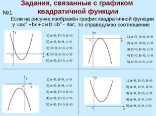 Задания, связанные с графиком квадратичной функции №1 Если на рисунке изображ