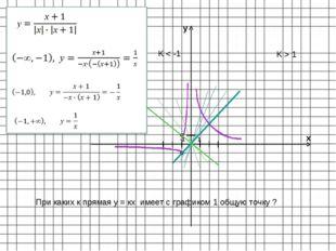 x y = 1 -1 K > 1 K < -1 При каких к прямая у = кх имеет с графиком 1 общую то