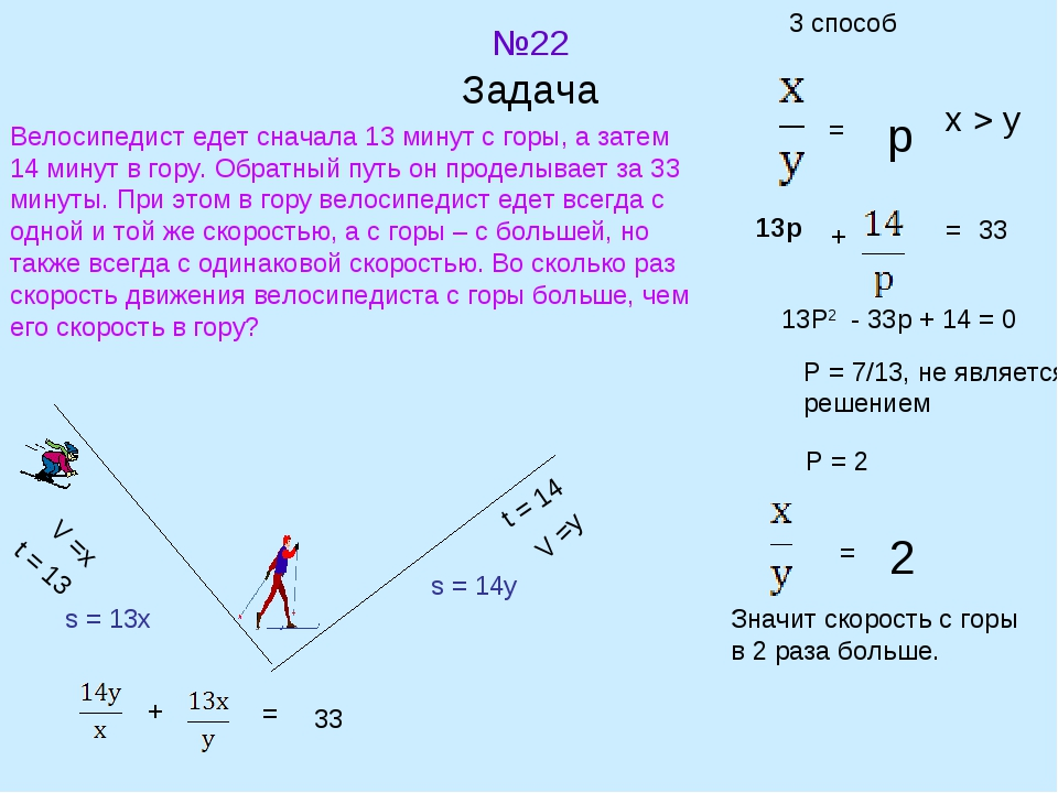 №22 Задача Велосипедист едет сначала 13 минут с горы, а затем 14 минут в гору...