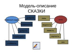 Модель-описание СКАЗКИ Оловянный солдатик доброта искренность доброта Сила д