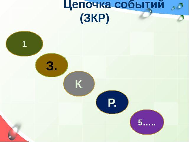 Цепочка событий (ЗКР) 1 З. Р. К. 5…..