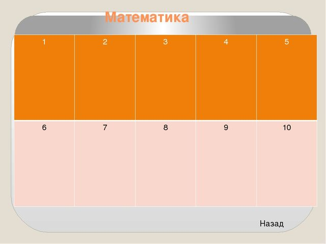Расстояние от Москвы до другого населенного пункта определяется от ….. Назад
