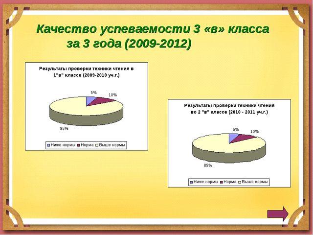 Качество успеваемости 3 «в» класса за 3 года (2009-2012)