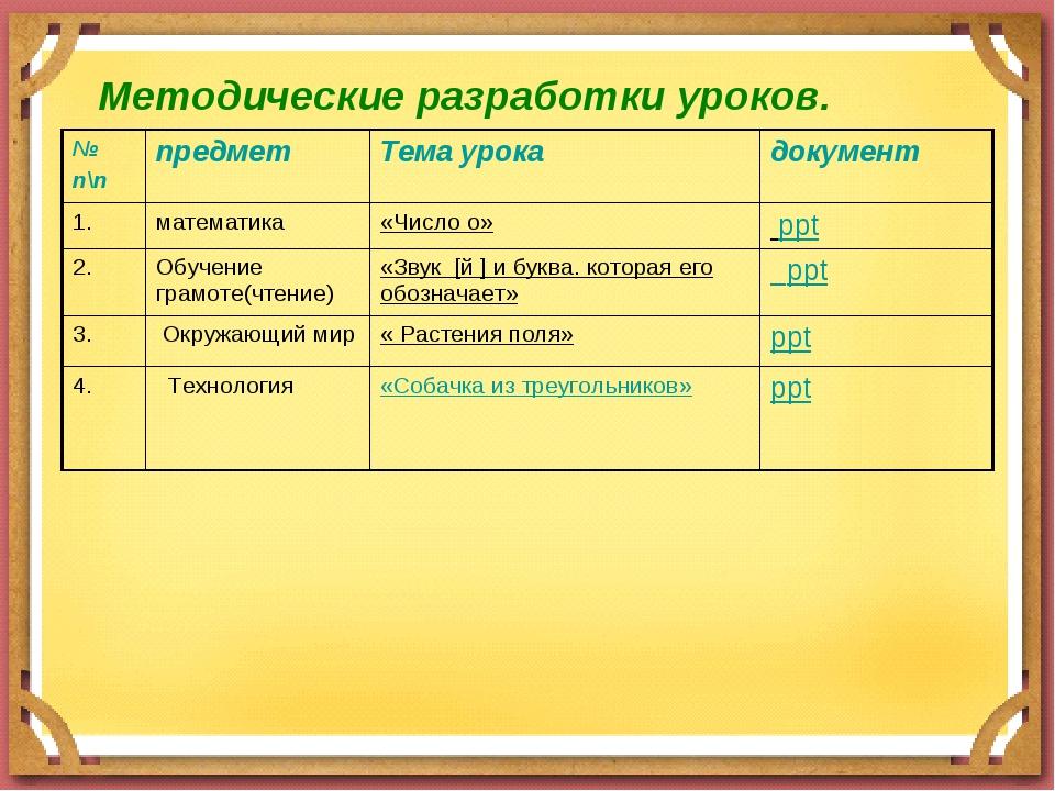 Методические разработки уроков. № п\ппредметТема урокадокумент 1.математи...