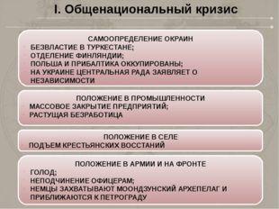 I. Общенациональный кризис САМООПРЕДЕЛЕНИЕ ОКРАИН БЕЗВЛАСТИЕ В ТУРКЕСТАНЕ; ОТ