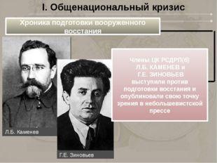 Хроника подготовки вооруженного восстания Члены ЦК РСДРП(б) Л.Б. КАМЕНЕВ и Г.