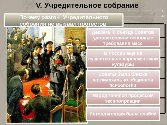 Почему разгон Учредительного собрания не вызвал протестов Декреты II съезда С...