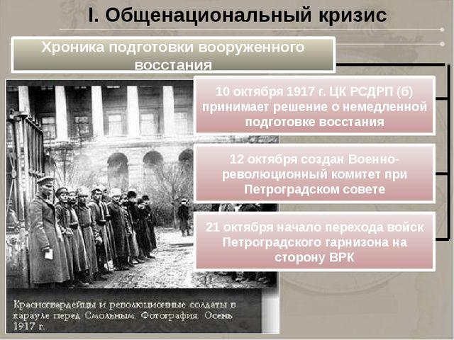 Хроника подготовки вооруженного восстания 10 октября 1917 г. ЦК РСДРП (б) при...
