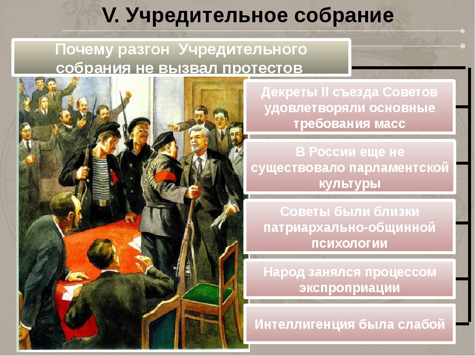 the constituent assembly in russia of 1917 why did it fail Russian constituent assembly election, 1917 russia goes to the polls: the election to the all-russian constituent assembly, 1917 (cornell university press, 1989).