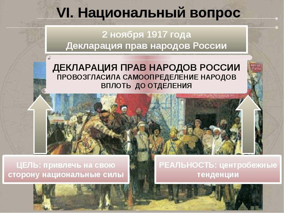 VI. Национальный вопрос 2 ноября 1917 года Декларация прав народов России ДЕК...