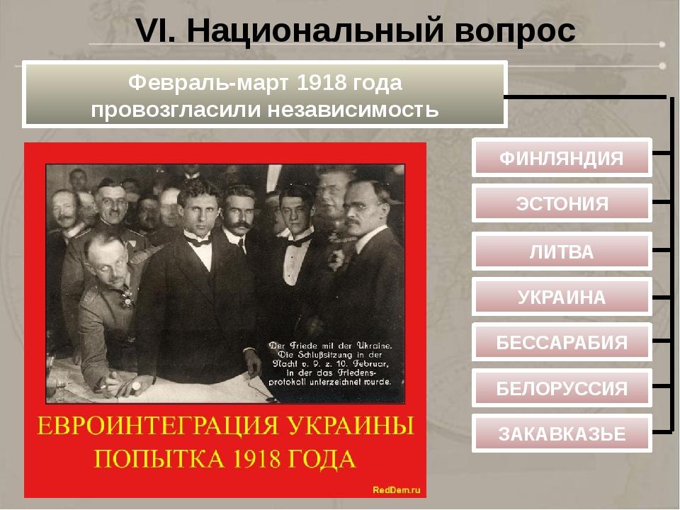 VI. Национальный вопрос Февраль-март 1918 года провозгласили независимость ФИ...