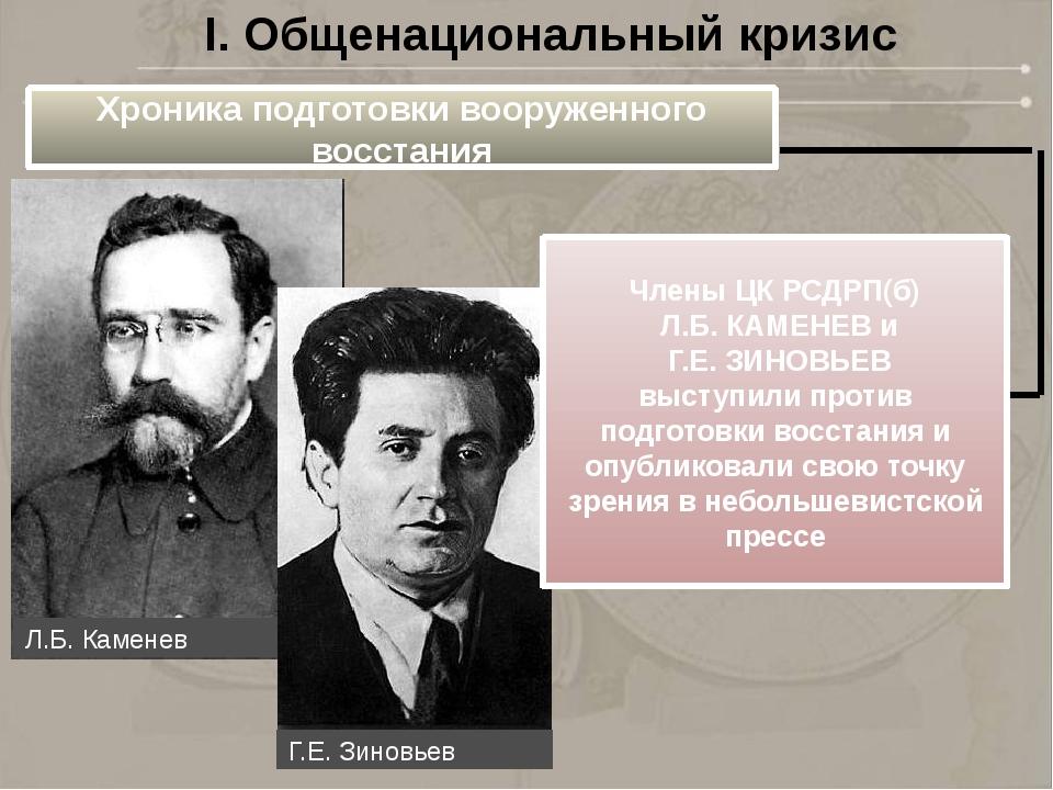 Хроника подготовки вооруженного восстания Члены ЦК РСДРП(б) Л.Б. КАМЕНЕВ и Г....