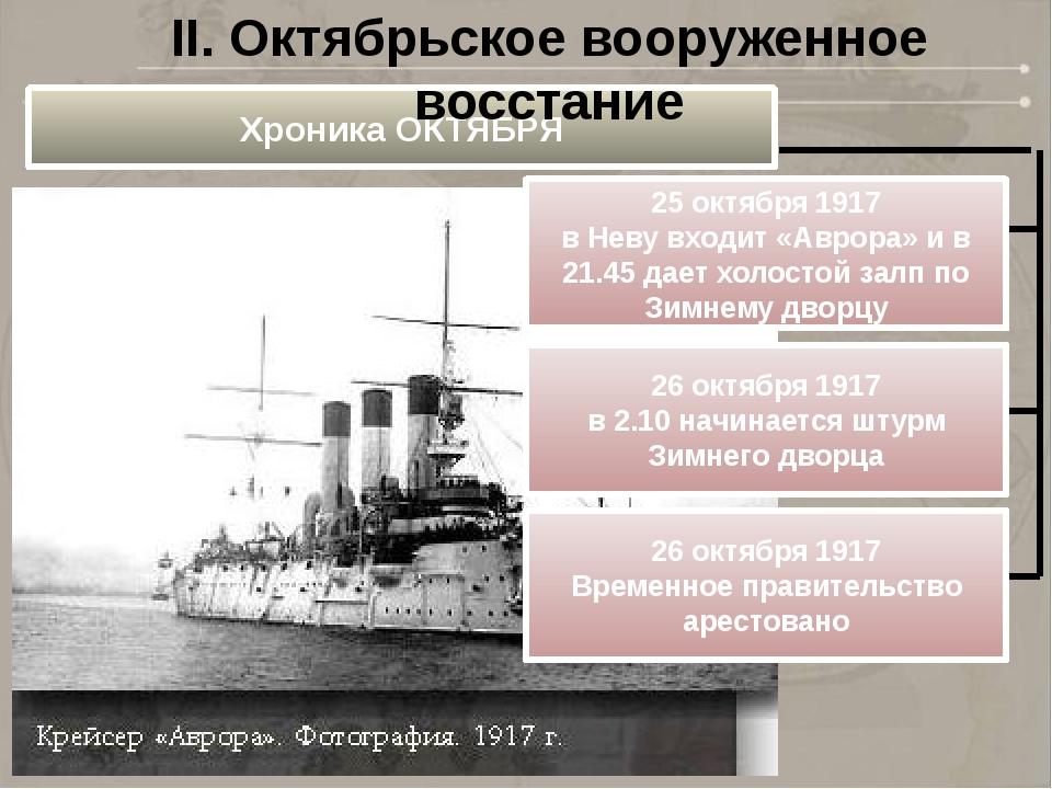 Хроника ОКТЯБРЯ 25 октября 1917 в Неву входит «Аврора» и в 21.45 дает холосто...