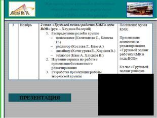 ПРЕЗЕНТАЦИЯ Муниципальное нетиповое бюджетное общеобразовательное учреждение