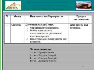 Ответственные: 1 этап – Кравцов Вадим 2 этап – Хлудков Валерий 3 этап – Семе