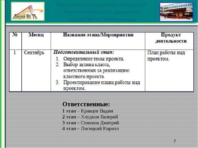 Ответственные: 1 этап – Кравцов Вадим 2 этап – Хлудков Валерий 3 этап – Семе...