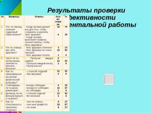 Результаты проверки эффективности экспериментальной работы № Вопросы Ответы К