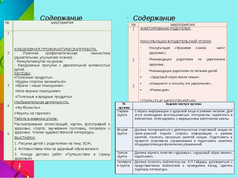 Содержание деятельности с детьми Содержание деятельности с родителями № мероп...