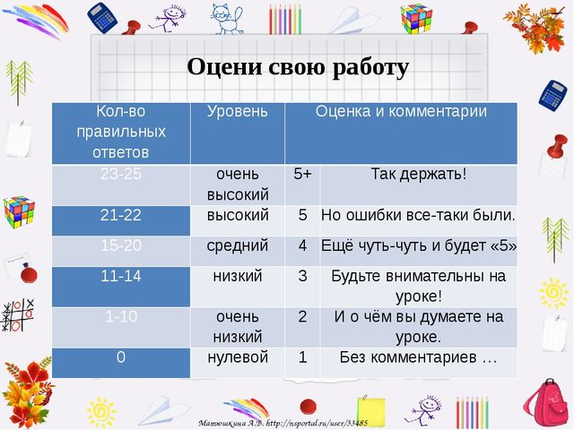 Оцени свою работу Кол-во правильных ответов Уровень Оценка и комментарии 23-2...