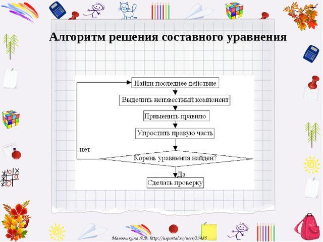 Алгоритм решения составного уравнения Матюшкина А.В. http://nsportal.ru/user/...