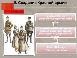 II. Создание Красной армии КРАСНЫЕ Октябрь 1917 года Демобилизация царской ар