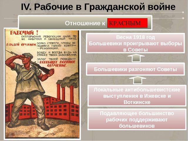 IV. Рабочие в Гражданской войне Весна 1918 год Большевики проигрывают выборы...