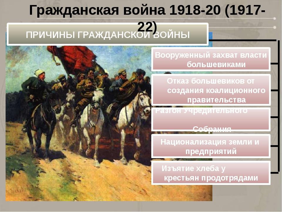 ПРИЧИНЫ ГРАЖДАНСКОЙ ВОЙНЫ Вооруженный захват власти большевиками Отказ больше...