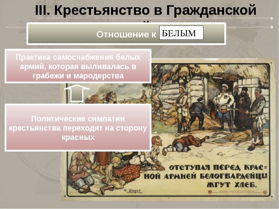 III. Крестьянство в Гражданской войне Практика самоснабжения белых армий, кот...